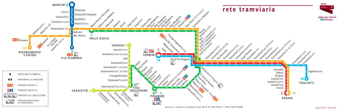 городской транспорт трамваи рима билеты общественный транспорт