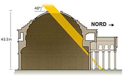 pantheon , пантеон