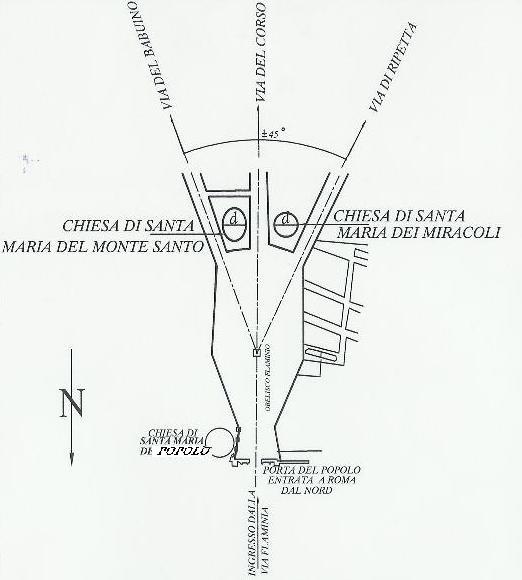 пьяцца дель попло , площади рим