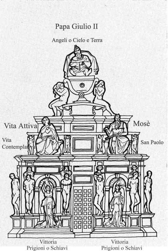 проект микеланджело гробница папы Юлия
