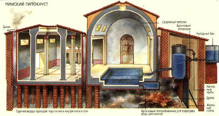 римский гипокауст система отопления