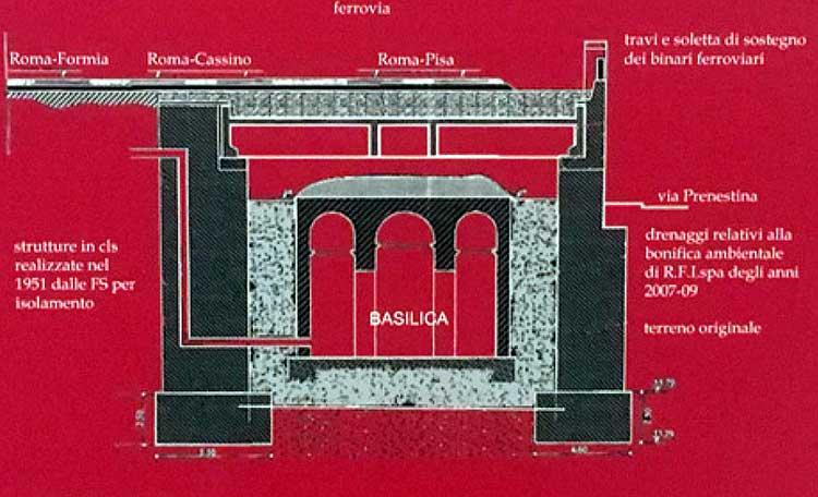 Подземная базилика план-схема